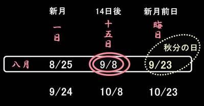 20140709_tani4.JPGのサムネイル画像
