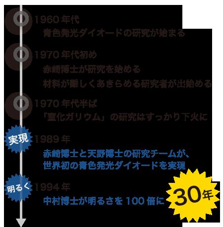 20141008_fukuda_02.png