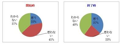 20150326-iwasaki-03.jpgのサムネイル画像のサムネイル画像のサムネイル画像
