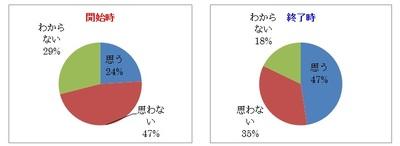 20150326-iwasaki-04.jpgのサムネイル画像のサムネイル画像