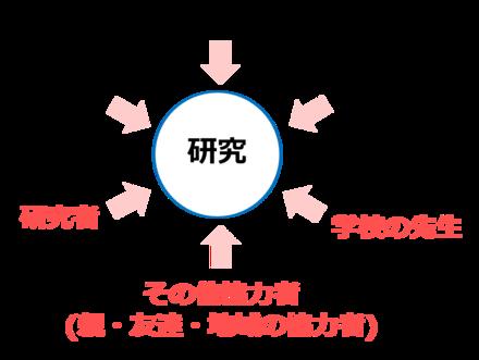 140413niiyama_02.png