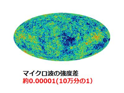 プランク衛星のデータ.pngのサムネイル画像のサムネイル画像