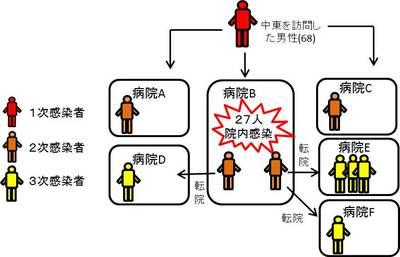 20150612_kim_03.jpgのサムネイル画像
