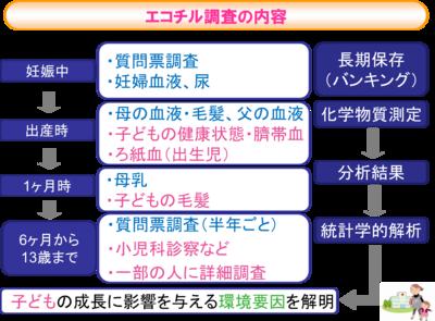 20160110_t2-honda_02.png