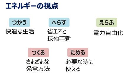 20160324_iwasaki_04.pngのサムネイル画像
