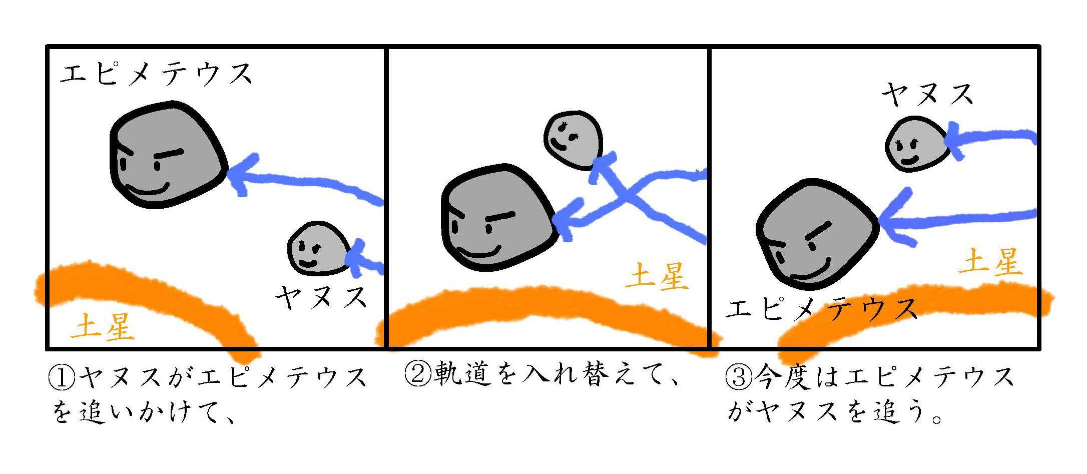 ヤヌスイラスト.jpg