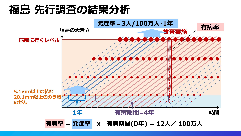 https://blog.miraikan.jst.go.jp/images/160704%20niiyama_15.png