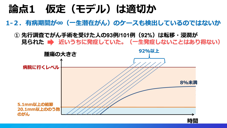 https://blog.miraikan.jst.go.jp/images/160704%20niiyama_18.png