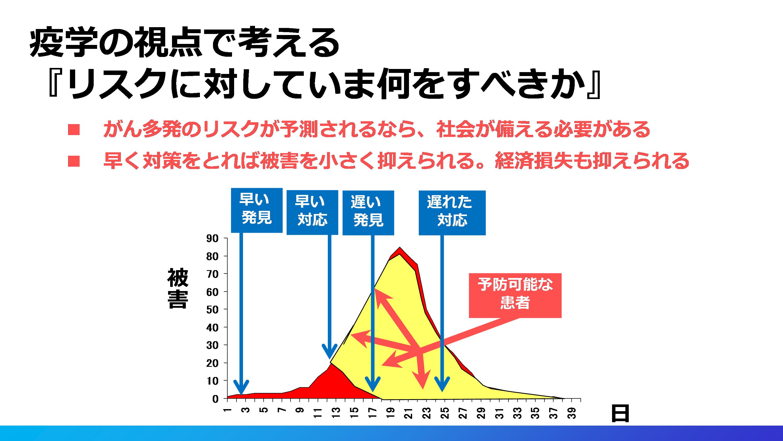 https://blog.miraikan.jst.go.jp/images/160704%20niiyama_26.png