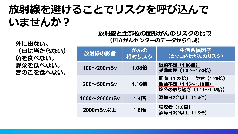 https://blog.miraikan.jst.go.jp/images/160704%20niiyama_2_06.png