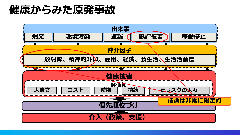 https://blog.miraikan.jst.go.jp/images/160704%20niiyama_2_9.png
