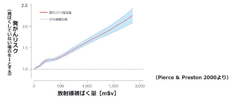 https://blog.miraikan.jst.go.jp/images/160711%20niiyama_11.png