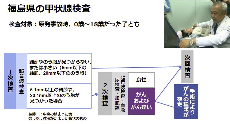 https://blog.miraikan.jst.go.jp/images/160711%20niiyama_16.png