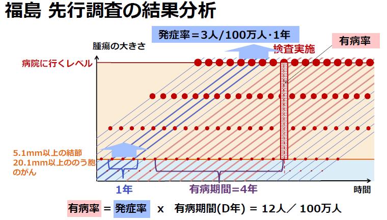 https://blog.miraikan.jst.go.jp/images/160711%20niiyama_20.png