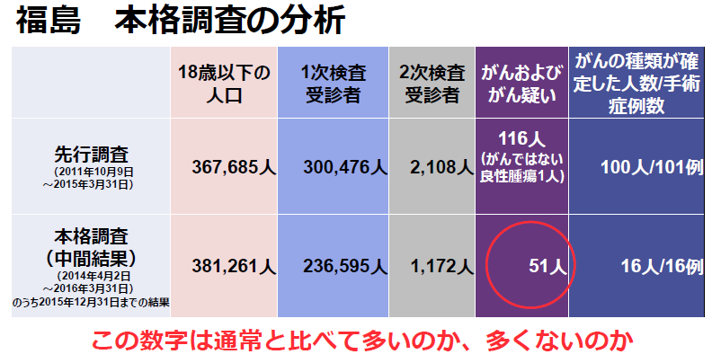 https://blog.miraikan.jst.go.jp/images/160711%20niiyama_24.png