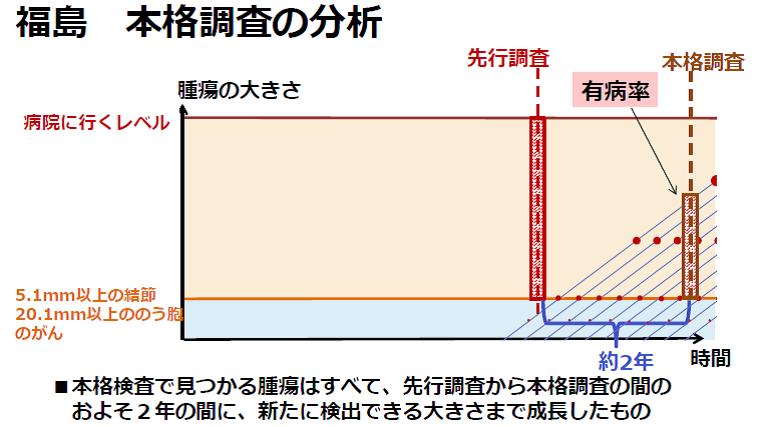 https://blog.miraikan.jst.go.jp/images/160711%20niiyama_25.png