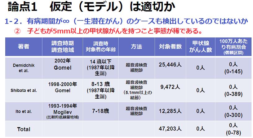 https://blog.miraikan.jst.go.jp/images/160711%20niiyama_27.png
