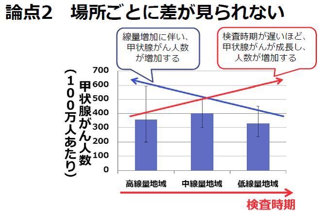 https://blog.miraikan.jst.go.jp/images/160711%20niiyama_29.png