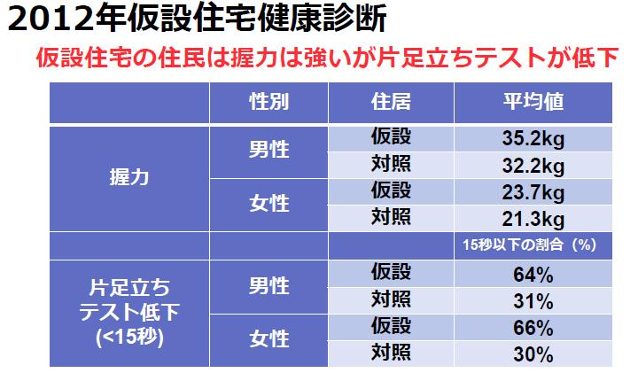 https://blog.miraikan.jst.go.jp/images/160711%20niiyama_2_02.png