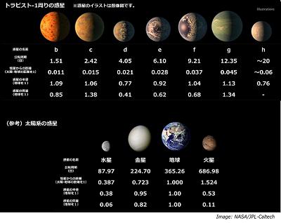 地球に一番近い惑星