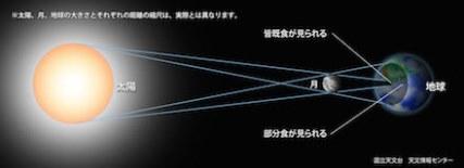 170814_oguma_02.jpg