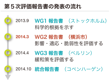 20140202_fukuda_03.png