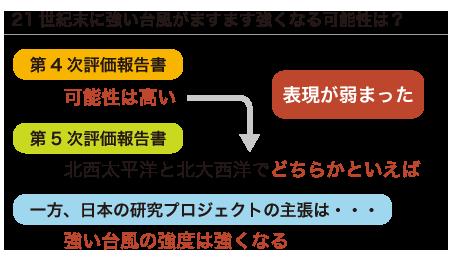 20140202_fukuda_08.png