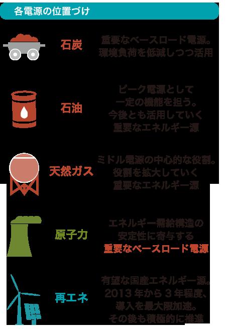 20140227_fukuda_03.png