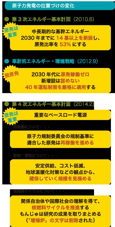 20140227_fukuda_21.png
