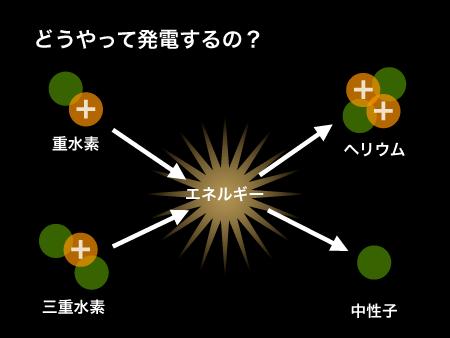 20140516_fukuda_03.png