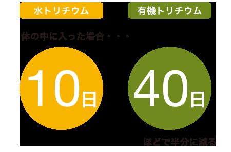 20140516_fukuda_08.png