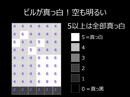20150521_tani17.PNG