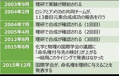 20160107_amemiya_01.jpg