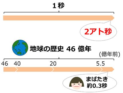 20160823_tsuboi_02.png