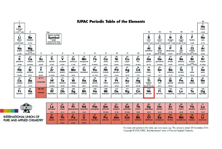 20161130IUPAC_Periodic_Table-28Nov16s.jpg