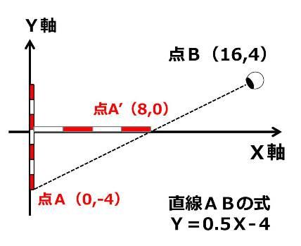 20170211katahira05.jpg