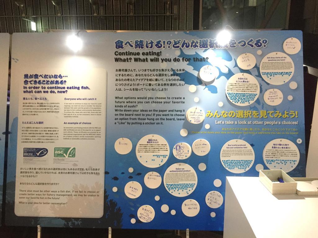 http://blog.miraikan.jst.go.jp/images/20171204_tanaka_8.JPG