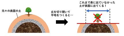 20190614_fukatsu7.png