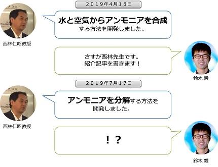 20190918_t2-suzuki_01.jpg