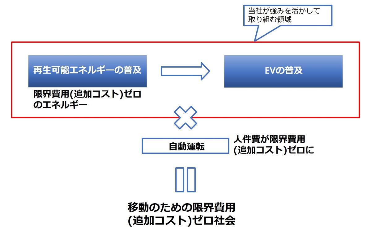 20200427_shimizu_05.jpg