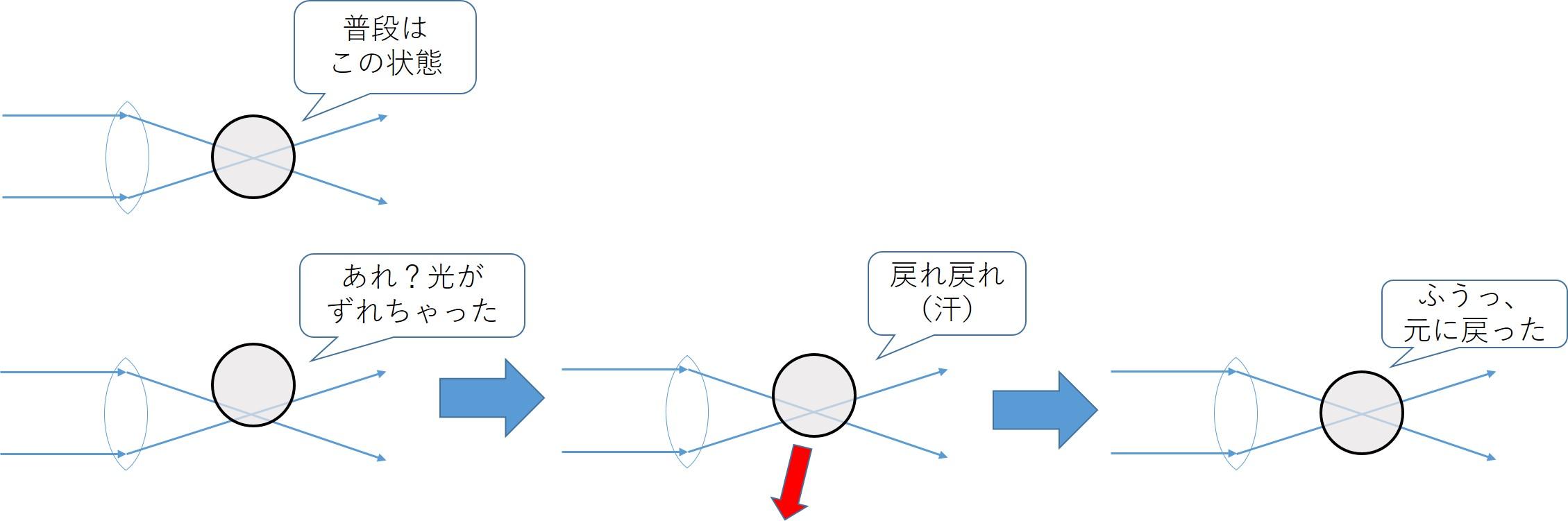 光ピンセットの効果.jpg