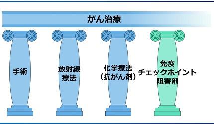 受賞ブログ2018_図3.jpg