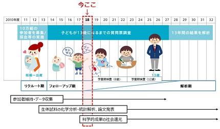 blog1_ロードマップ抜粋.jpg
