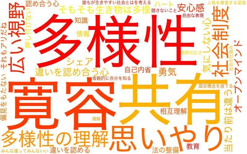 http://blog.miraikan.jst.go.jp/images/k-tanaka012_20180617.jpg